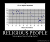 Religion vs IQ