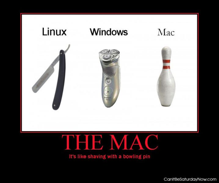 Mac shaving