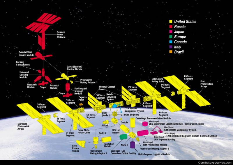 ISS map