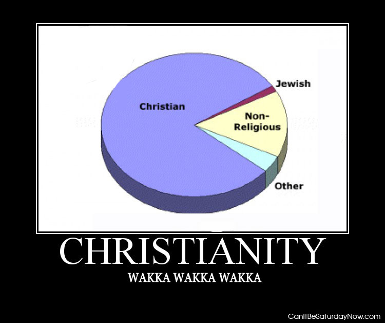 Can It Be Saturday Now Religion Pie Chart