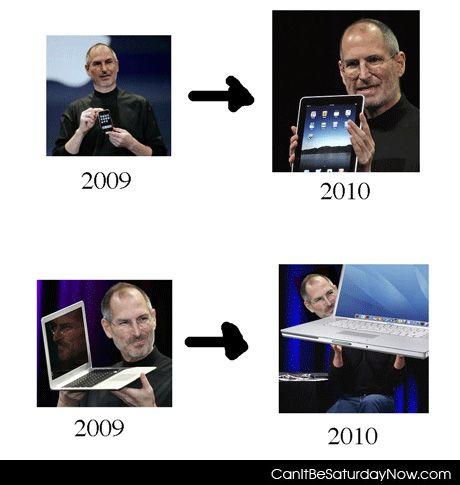 Bigger mac