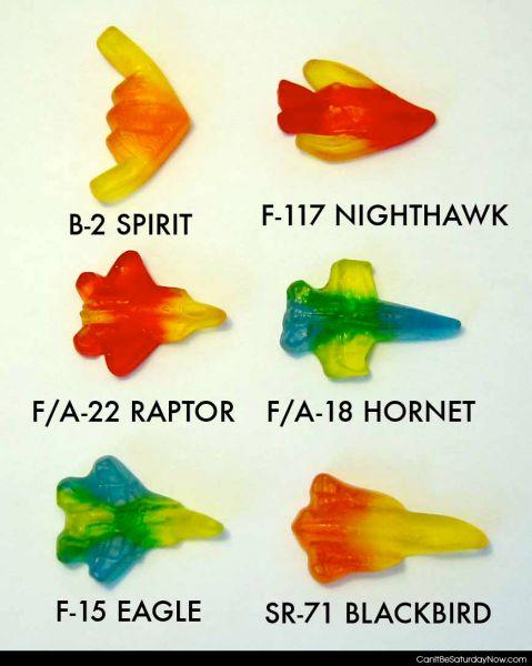 Gumme planes